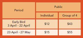 Registration fees (Public)